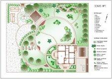 Проект ландшафтного дизайна дачного участка: 85 фото реализаций