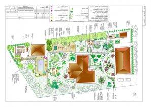 Стоимость проекта ландшафтного дизайна участка