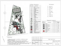 Зелёный остров | Ландшафтное проектирование | Ландшафтный дизайн